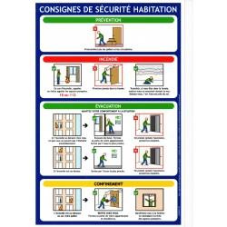 Consignes de sécurité dessinées pour une chambre d'hôtel