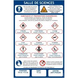 Consignes salle de sciences - Lycées, Collège, Etablissements scolaires...